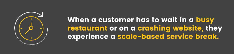When customers wait because of high traffic, they're experiencing a scalability issue