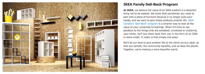 IKEA sell back and recycling program