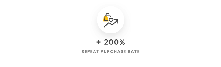 Run Gum repeat purchase rate