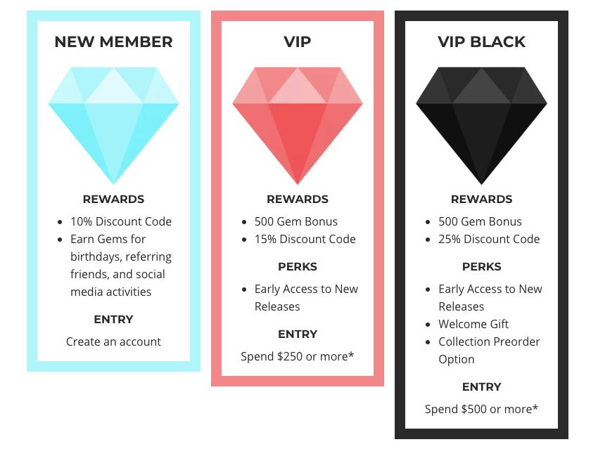 Build Rewards Premium Product GemPens