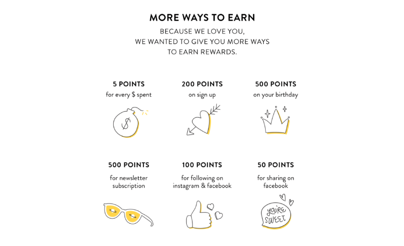 Happyway Rewards' ways to earn