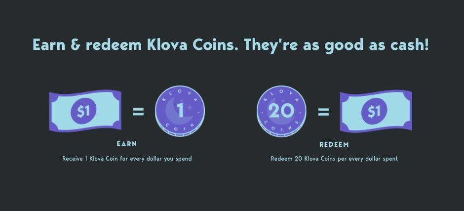 Klova's Sleep Squad Explainer Page