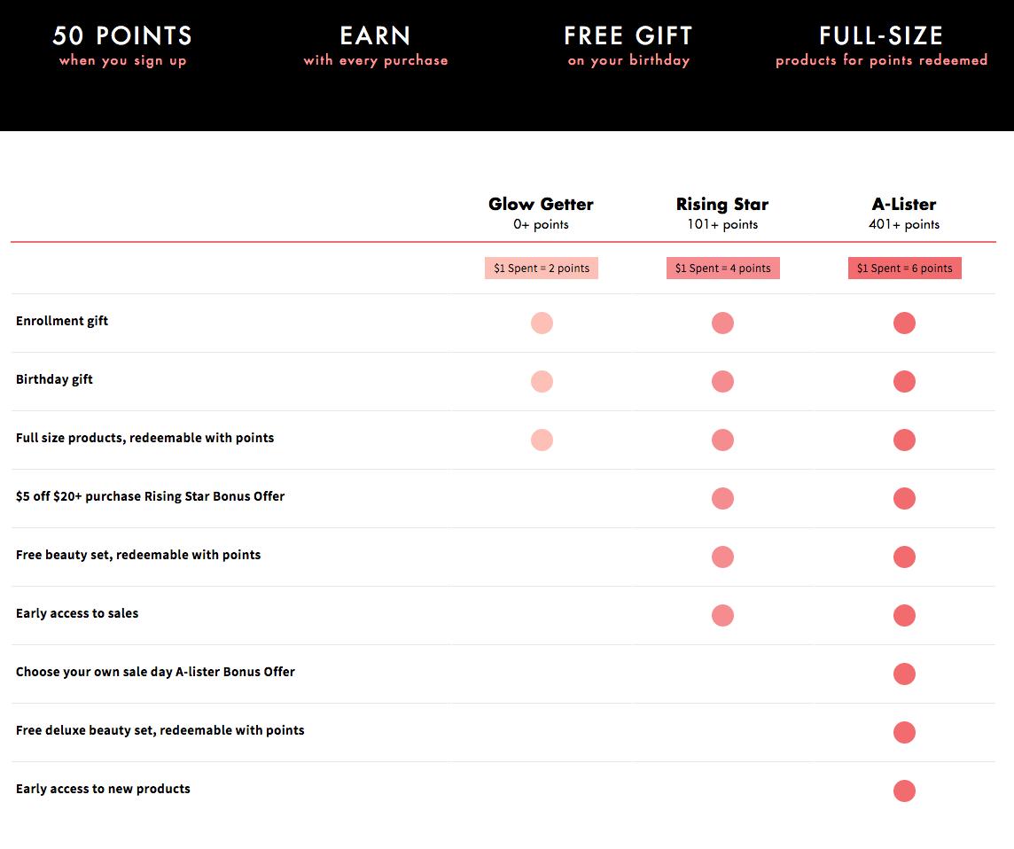 Elf explainer page rewards program