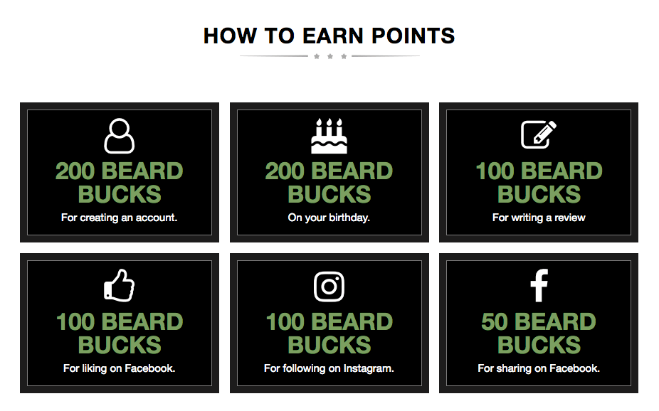What Really Motivates Customers - live bearded earning reward points with social media birthday and reviews