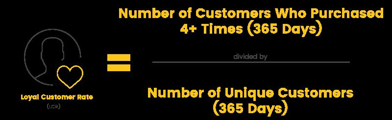 Retention Metrics Loyal Customer Rate