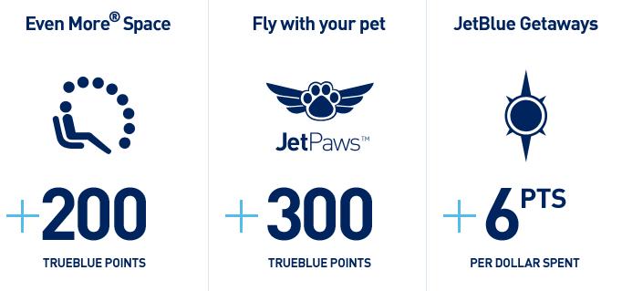 jetblue airline rewards ways t earn