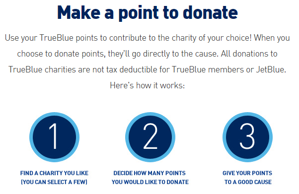 jetblue airline rewards donation