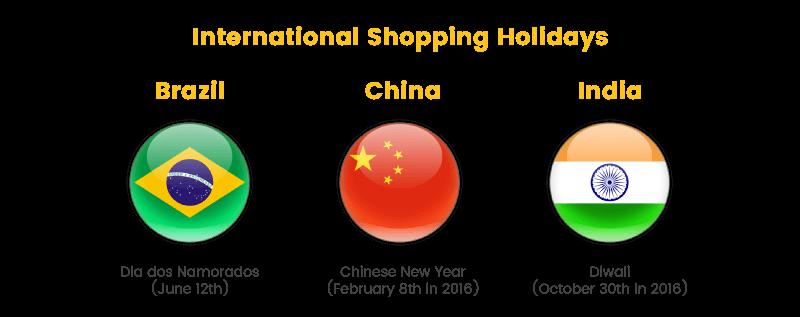selling internationally foreign holidays