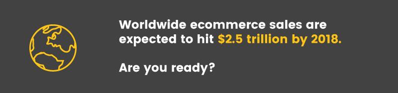 selling internationally worldwide ecommerce sales