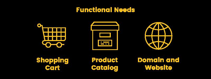 online shopper functional needs