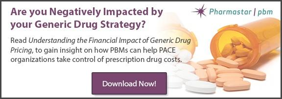 Are You Negatively Impacted by Your Generic Drug Strategy?
