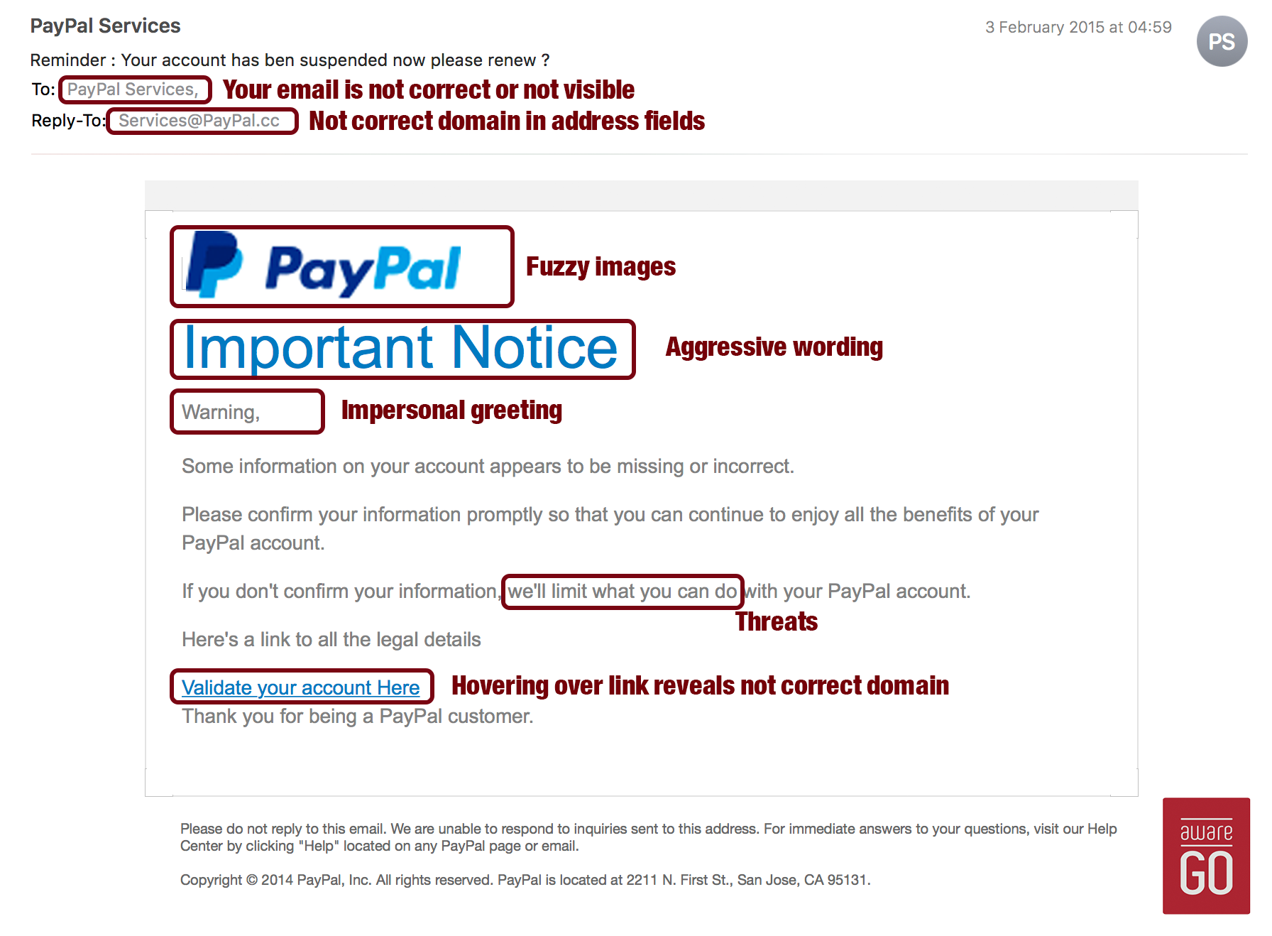 6 ways to recognize phishing emails and how to avoid being scammed ...