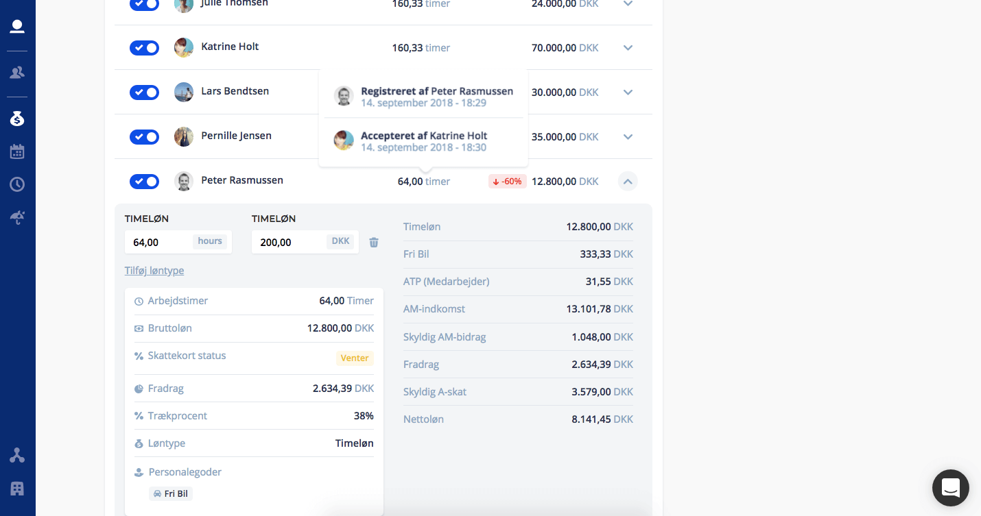 Time tracking payroll