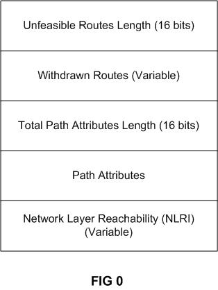 Nexus Path Mtu Discovery
