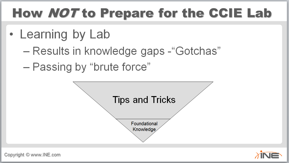 CCIE Collaboration Study Guide and Rack & Materials Update