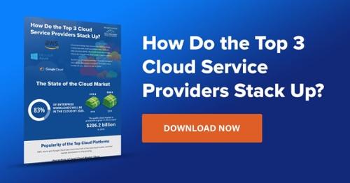 Top 3 Cloud Providers