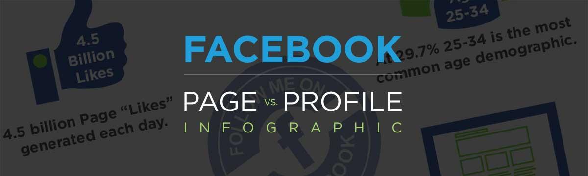 Facebook Page Vs. Profile Infographic Blog Header