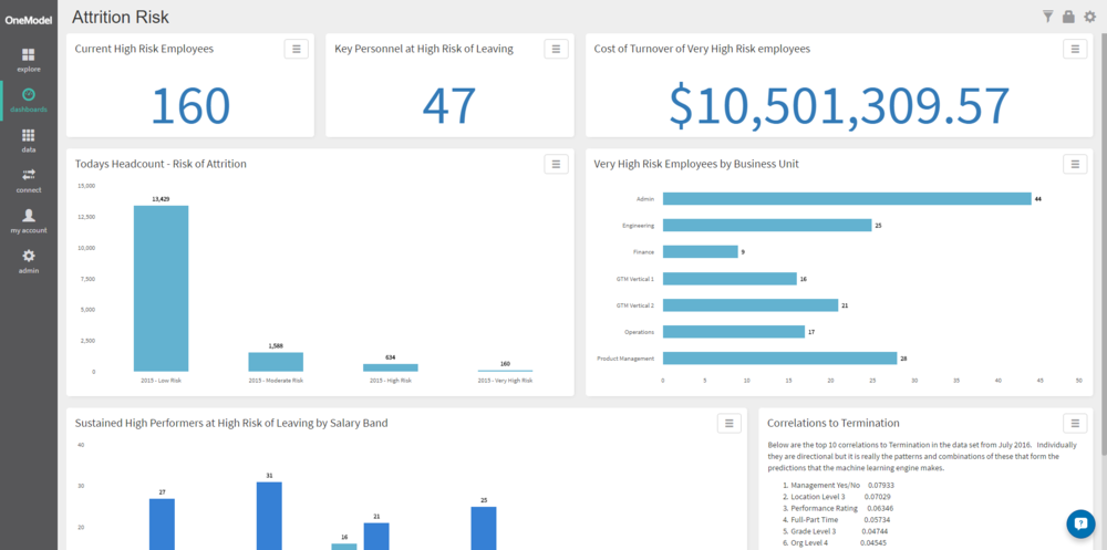 The end of the snapshot for people analytics: Workday edition