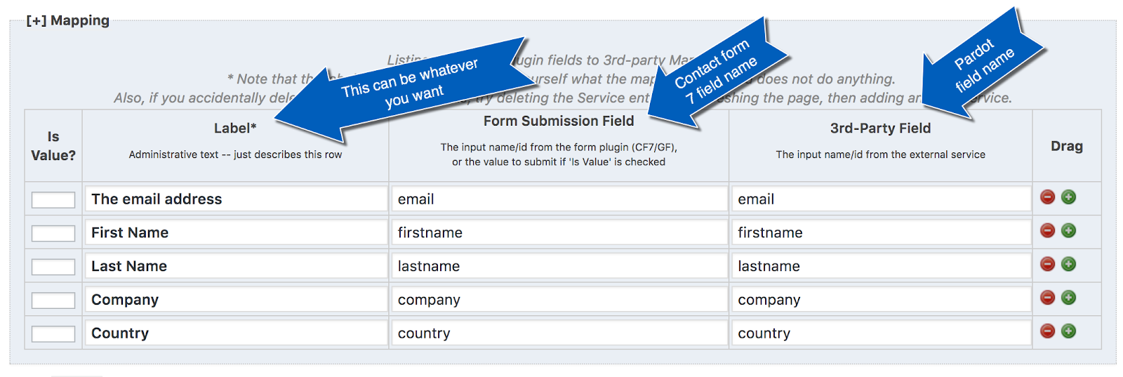 Match the Pardot Form handler fields with the Contact form