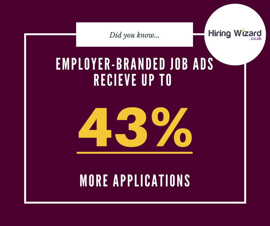 employer branded job ads