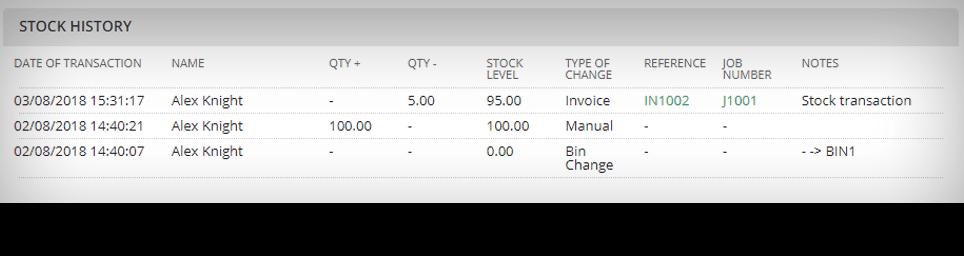stock-history