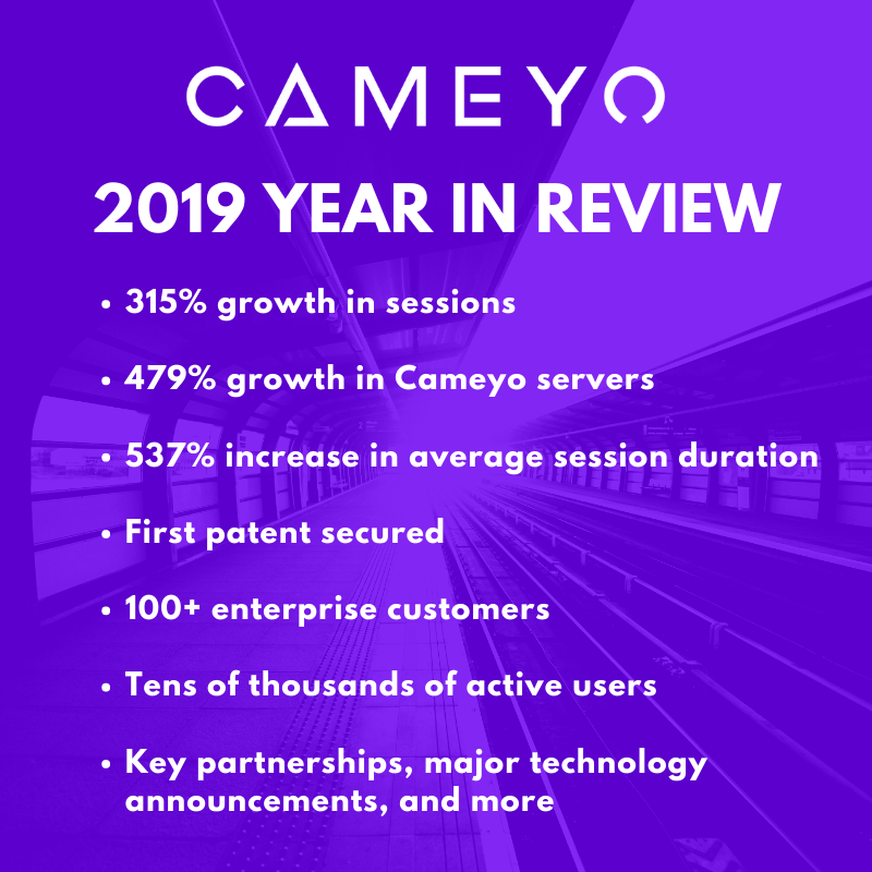2019 in Review - Blog