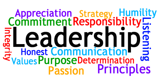 leadership_word_collage