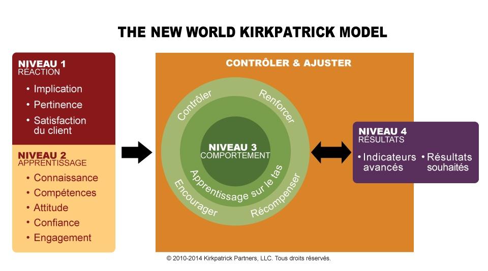 pics-modele-KP-2