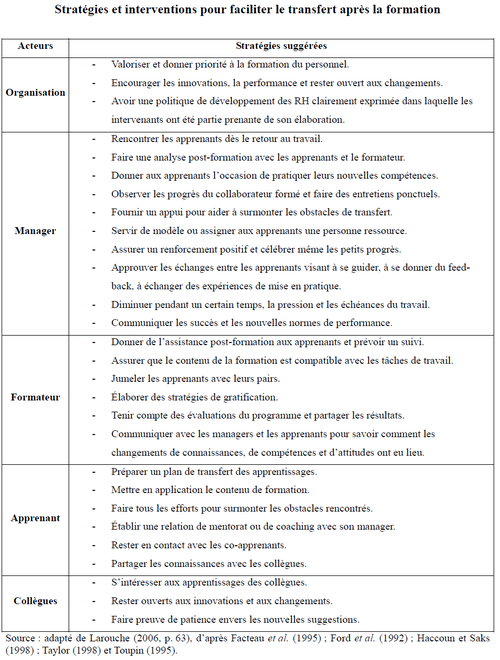 synthese-acquis-formation-.png