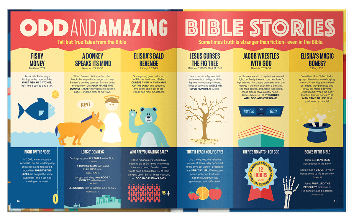 Odd and Amazing Bible Stories