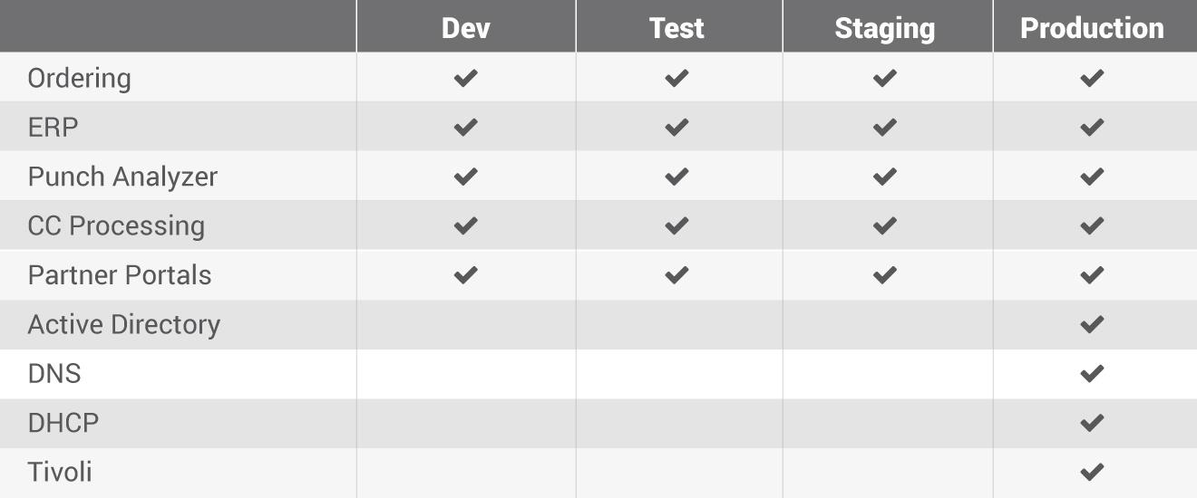 table_aligning_segmentation_v2A.jpg