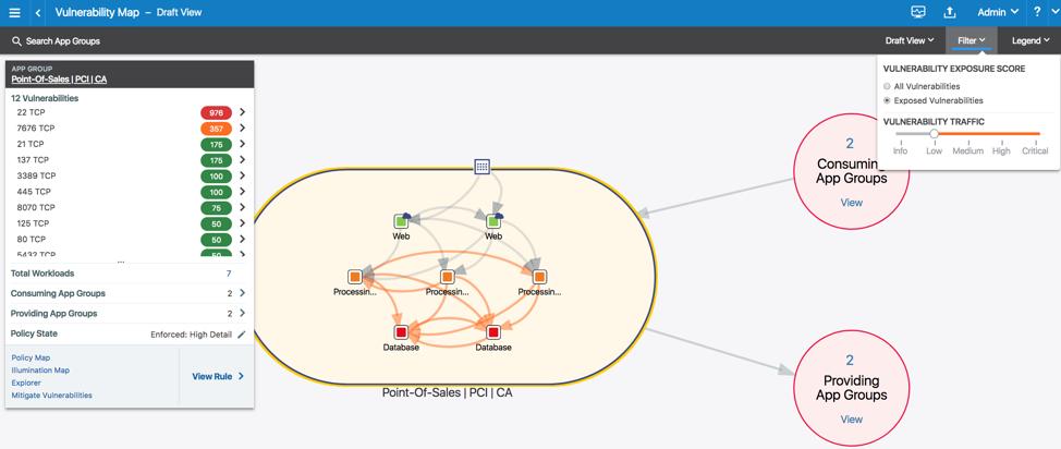 Vulnerability Map Screenshot