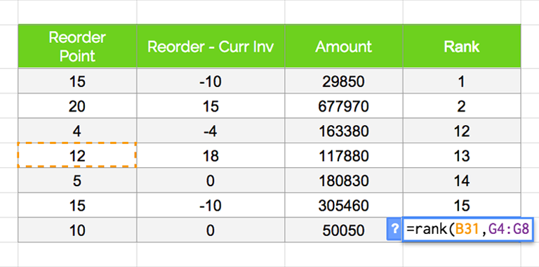 Inventory Spreadsheet template: reorder point