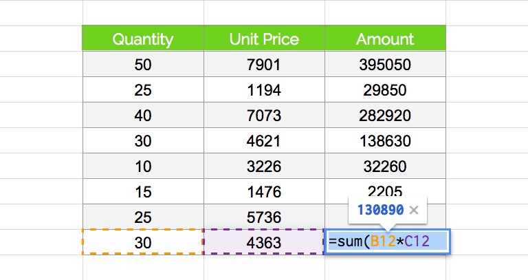 Inventory Spreadsheet: Quantity, Unit Price, Amount
