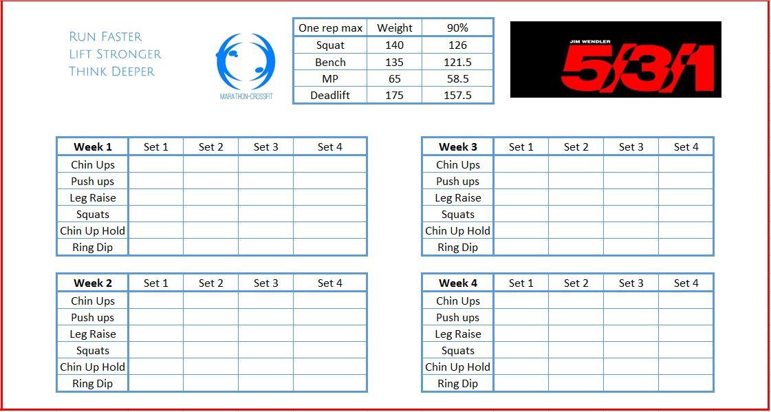 Jim Wendler 5 3 1 Bodyweight Accessory Work Free Download