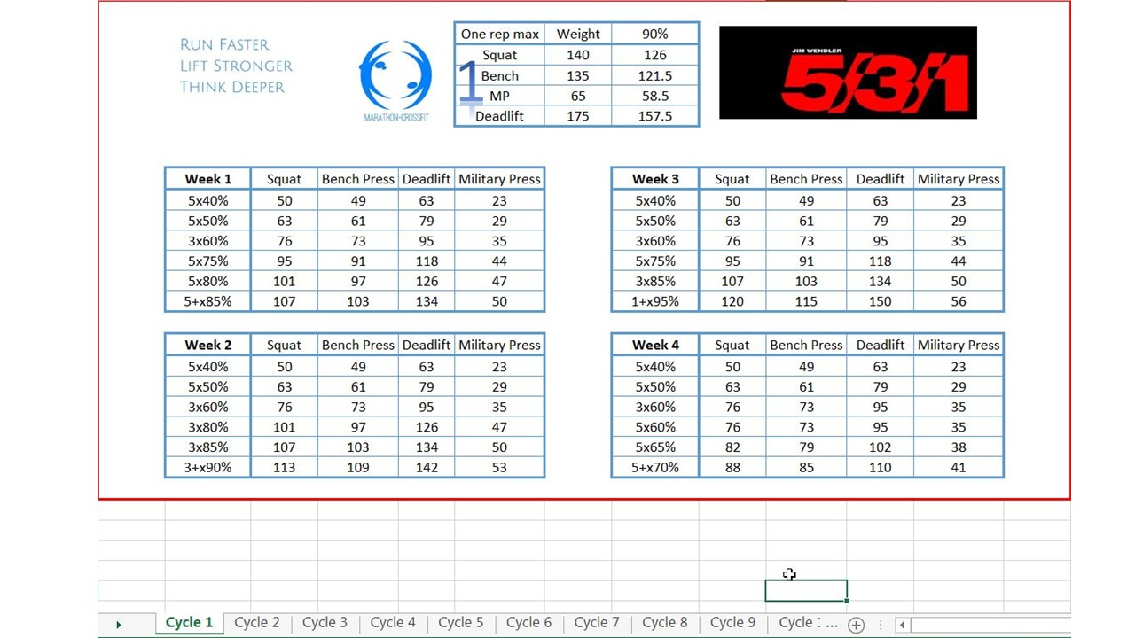Explanation for the jim wendler 5 3 1 calculator free for 531 program template
