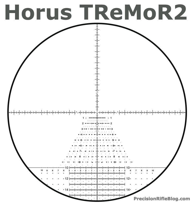horus-tremor-2-reticle
