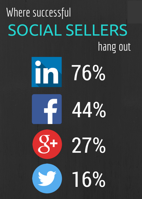 social_selling_1-1