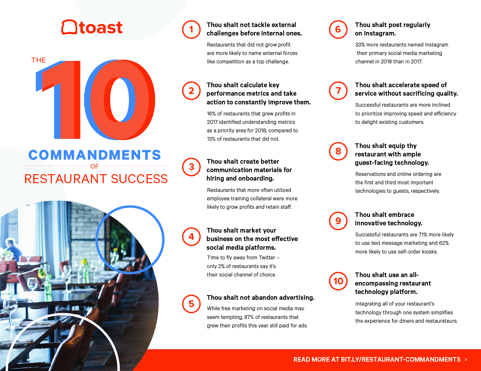 10 restaurant commandments