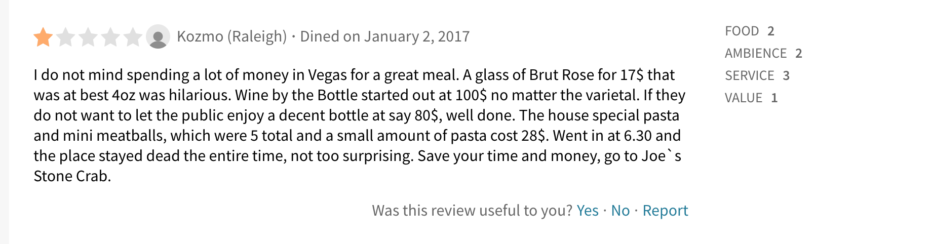 bad restaurant reviews