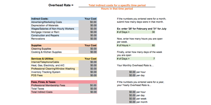 How To Calculate Restaurant Overhead Rate | Toast POS