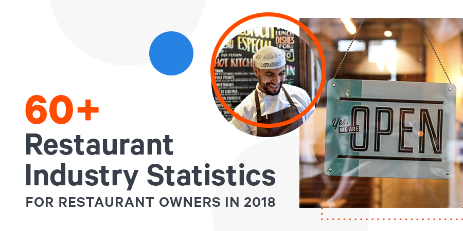 60 restaurant industry statistics for restaurant owners in 2018 fandeluxe Choice Image