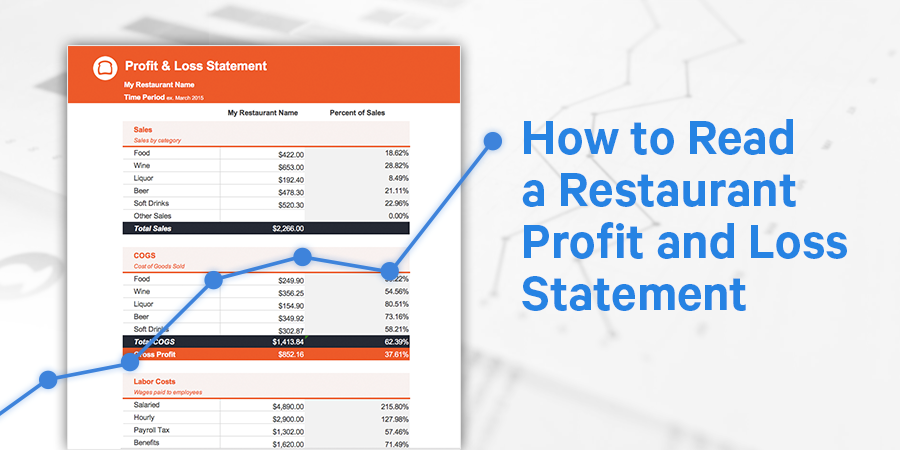 How to read a restaurant profit and loss statement free income how to read a restaurant profit and loss statement free income statement template fandeluxe Gallery