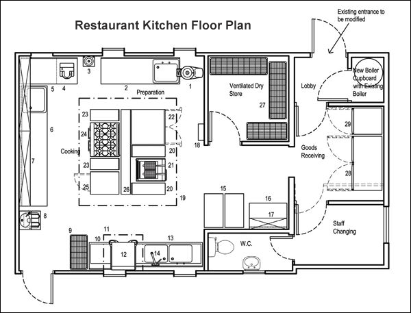 Kitchen Layout Templates 6 Different Designs: 9 Restaurant Floor Plan Examples & Ideas For Your