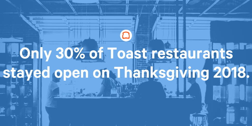 thanksgiving day and restaurants