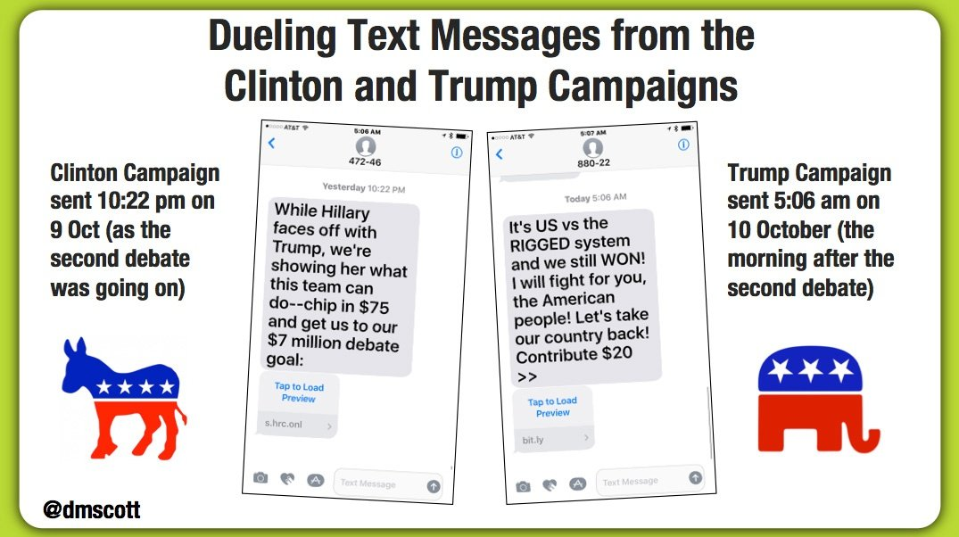 an analysis of political messages in political campaign strategies You would be a lot better off working with magellan strategies call us today  focus groups and voter data analysis to political  every political campaign is.