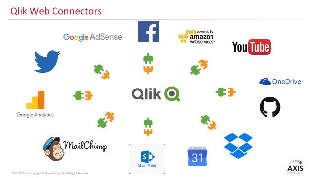 Tools to Help Harness the Power of Qlik Webinar Recap