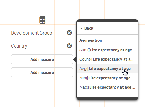 Tutorial: How to Build a Qlik Sense Extension with D3