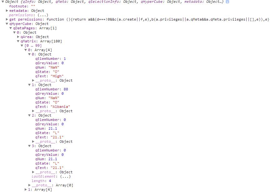 Tutorial: How to Build a Qlik Sense Extension with D3