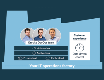 Data-driven control for your IT operations
